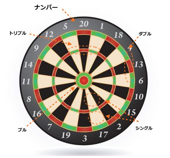 darts-board22
