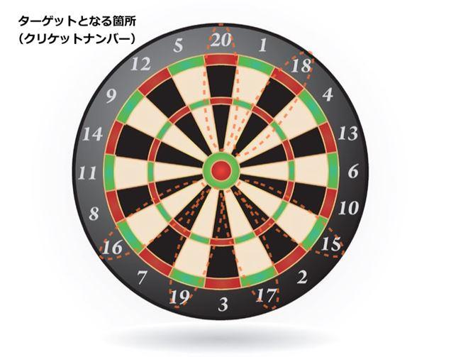 darts-board33